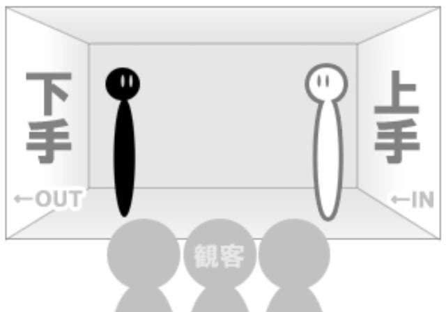 """为什么动画主角总站在画面右侧?其实""""常识""""可以解决很多问题"""